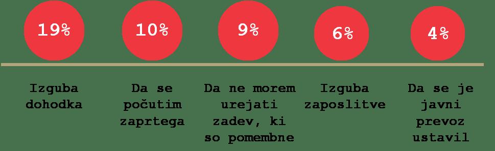 korona skrb 1